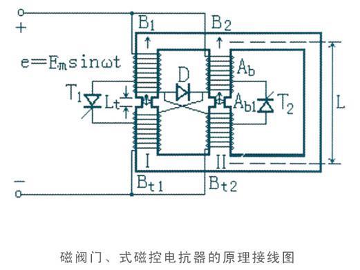 kr-trq-400 磁阀式高压电机软启动图片